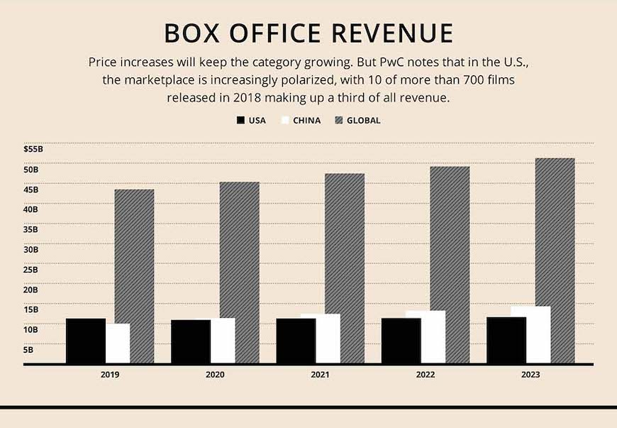 china-biggest-film-market-2020